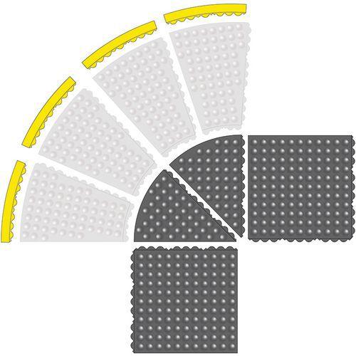 Rebordos de segurança para Skywalker HD™ i-Curve – Notrax