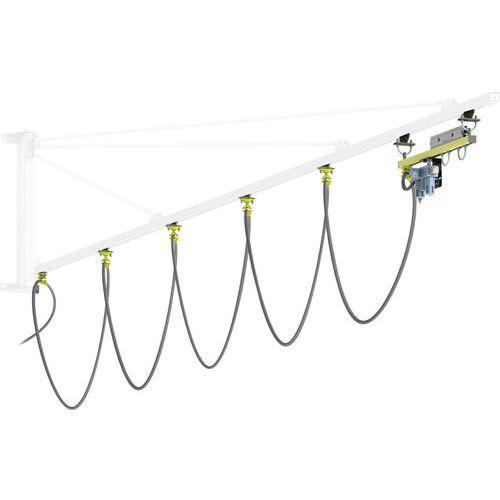 Grua giratória de parede - Capacidade de elevação de 50 kg