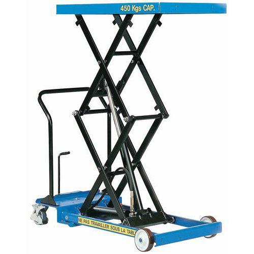 Mesa elevatória móvel - Capacidade de carga de 450 kg