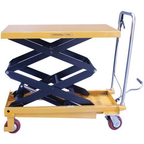 Mesa elevatória móvel - Capacidade: 350 kg - Manutan