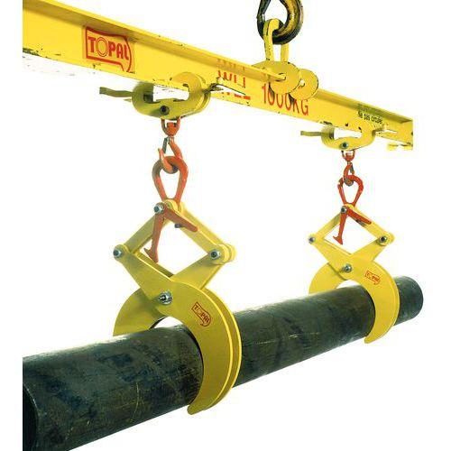 Pinça de aperto semiautomática - Capacidade de carga de 500 a 3.000 kg