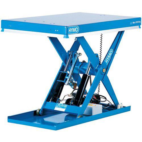 Mesa elevatória ergonómica e fixa AX – Capacidade: 400 a 2000kg