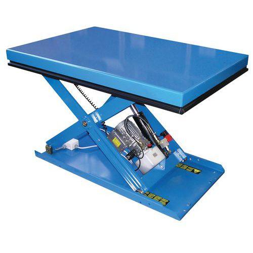 Mesa elevatória ergonómica e fixa EAX – Capacidade: 500 a 2000kg