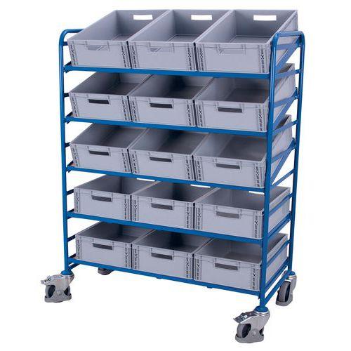 Carro de aço com caixas de norma europeia – Capacidade de 250kg