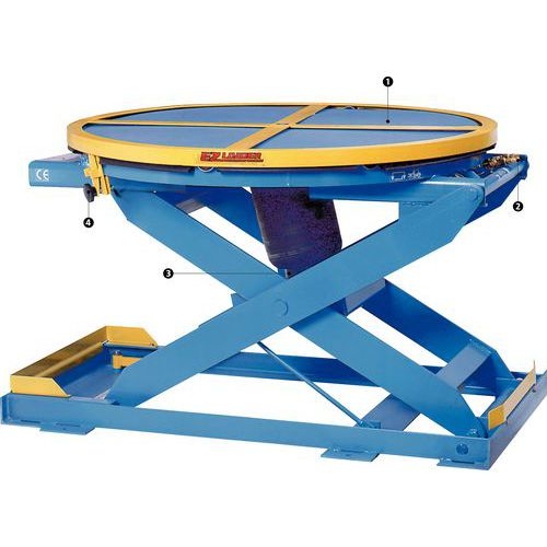 Mesa elevatória ergonómica e fixa de nível constante – Capacidade: 1800kg