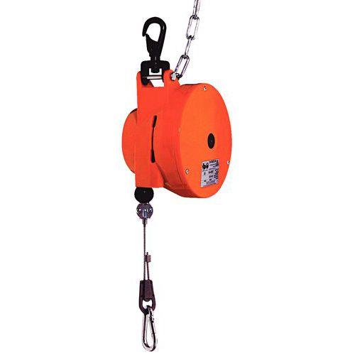 Equilibrador de carga - Curso 1600 mm