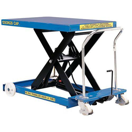 Mesa elevatória móvel - Capacidade de carga de 1250 kg