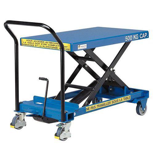 Mesa elevatória manual - Capacidad 300 e 500 kg
