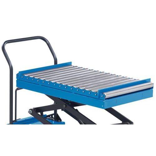 Plataforma de rolos em aço