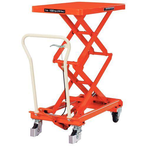 Mesa elevatória móvel - Capacidade de carga de 150 a 500 kg