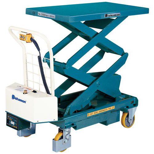 Mesa elevatória móvel - Capacidade 150 a 500 kg