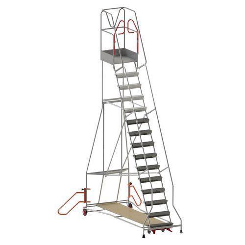 Plataforma ergonómica de estante – Fimm