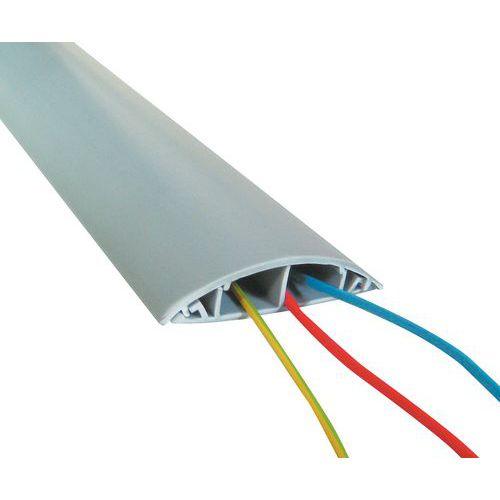 Passagem de cabos em PVC – Manutan