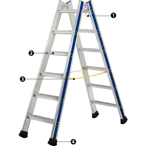 Escadas com degraus - 2 planos