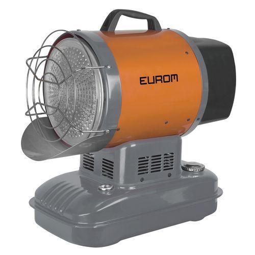 Aquecedor a óleo combustível de ar pulsado de 15kW – Sun-Blast – Eurom