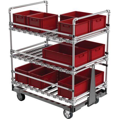 Carro com calhas de roletes para caixas – 350kg – Trilogiq